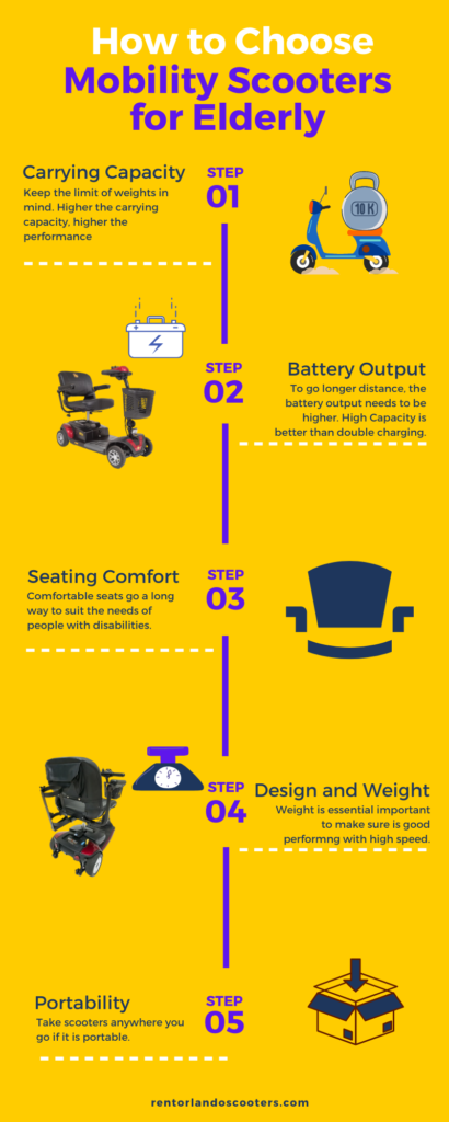 How to Choose a Mobility Scooters for Elderly Infographics